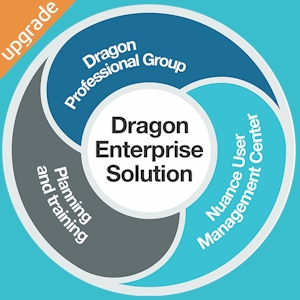 NIEUW-Dragon-Professional-Group-15-spraakherkenning(upgrade-van-Professional-Individual)