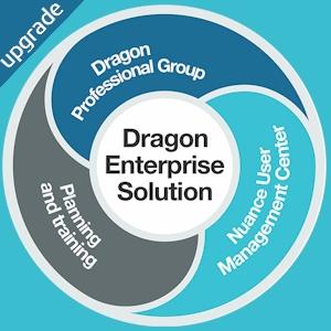 NIEUW-Dragon-Professional-Group-15-spraakherkenning-upgrade-(Enkele-en-volume-Licentie-5-t/m-25-gebruikers)