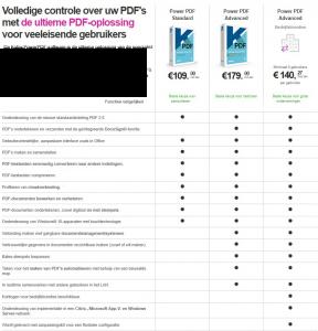 Kofax (voorheen Nuance) Power PDF 3.0 matrix. Vergelijk de versies. Kies voor de Standard, Advanced of voor Licenties
