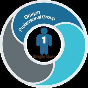 Dragon-Professional-Group-15 - Single User - Spraakherkenningssoftware